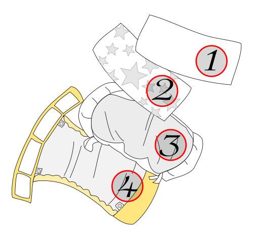 Mode d'emploi pour les couches culottes lavables